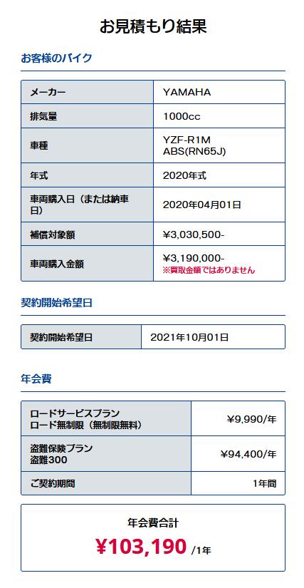 ZuttoRide Club、YZF-R1M最終見積り結果表示(年間10万円越え)